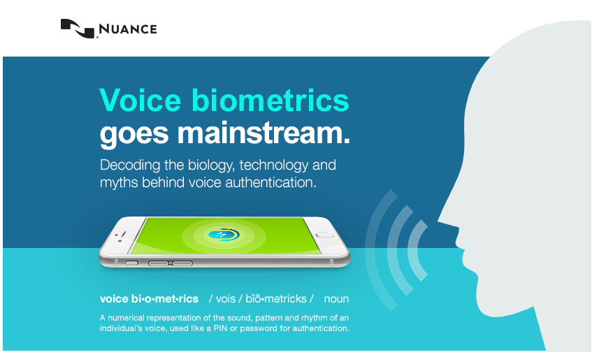 Voice biometrics goes mainstream [Infographic]